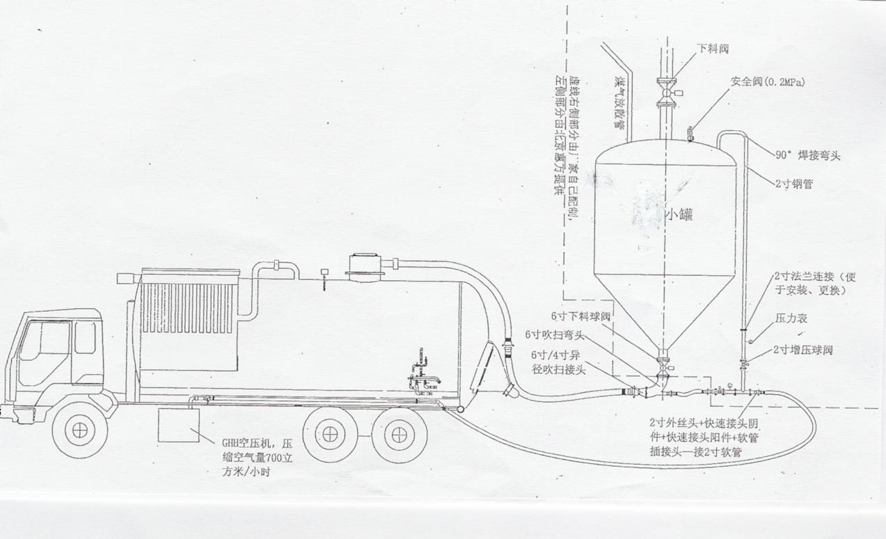 可持续发展方针促进我国高炉煤气袋式干法除尘快速